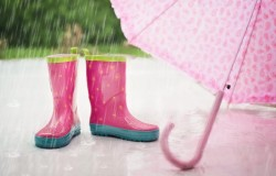 как ухаживать за вещами в дождливую погоду